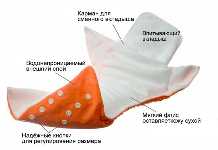 Многоразовые подгузники-трусики