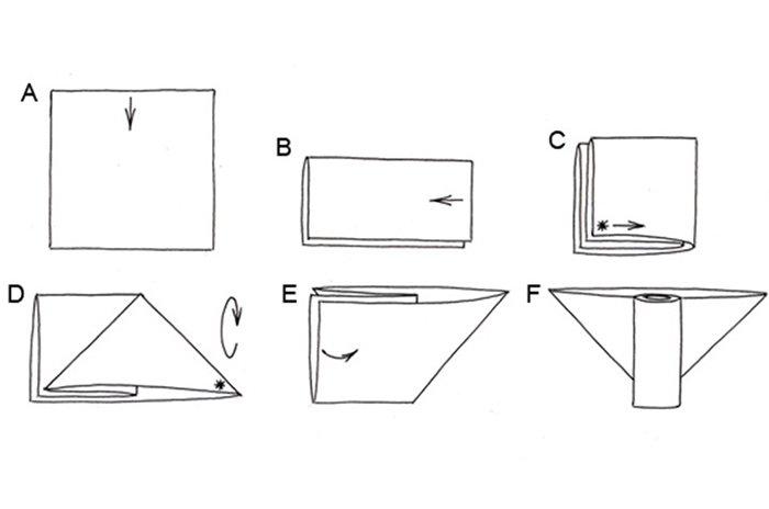 схема изготовления марлевого подгузника