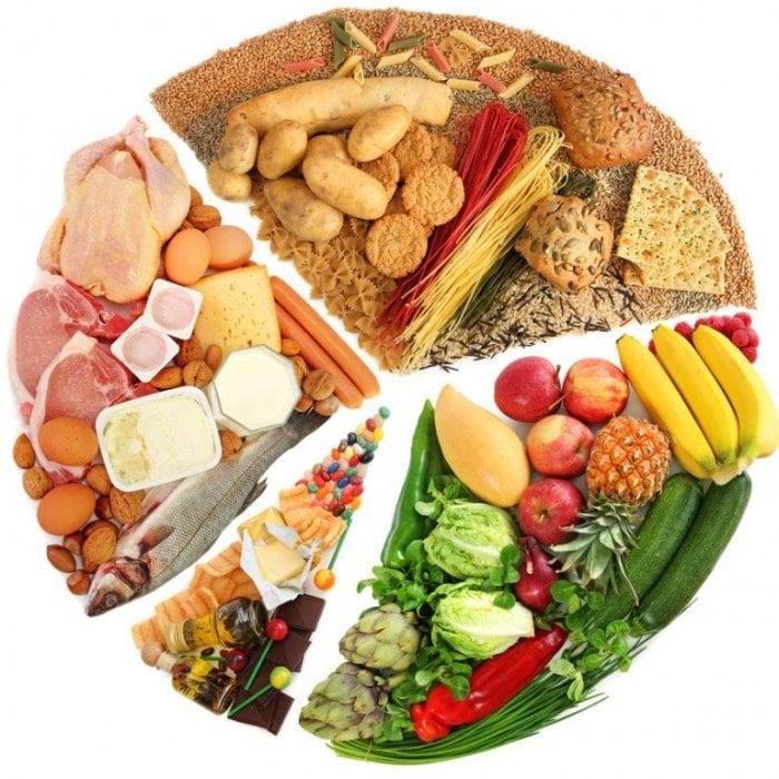 перечень продуктов питания