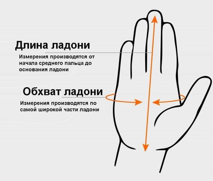 Как определить размер варежек