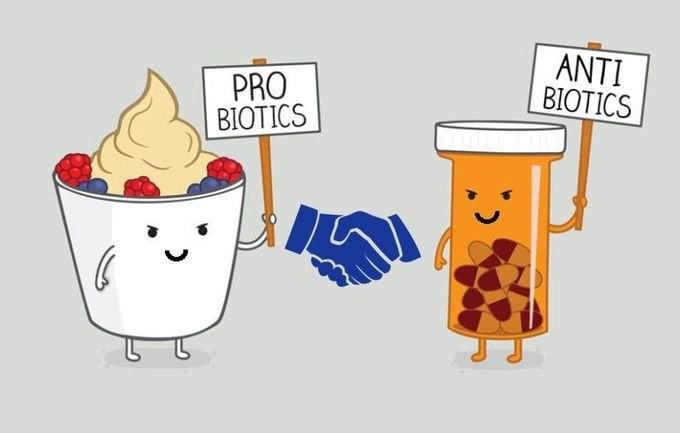 Показания пробиотиков
